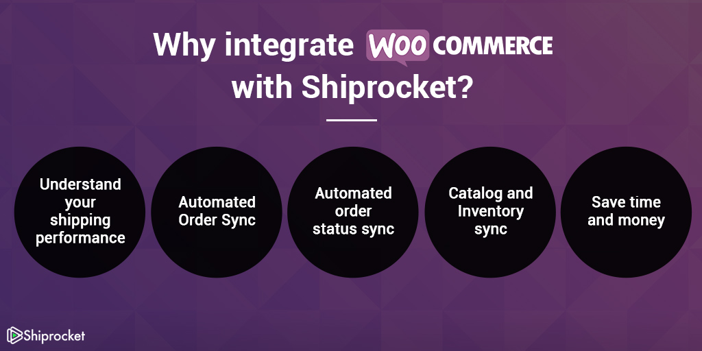 Advantages of integrating Woocommerce with Shiprocket