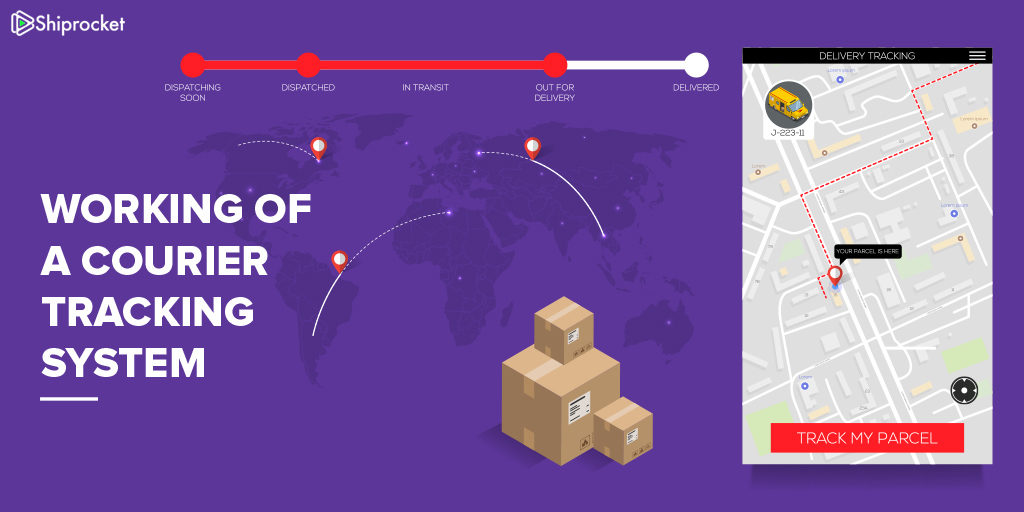 courier tracking system