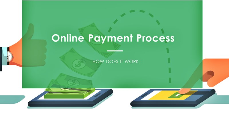 Online Payment Process Working