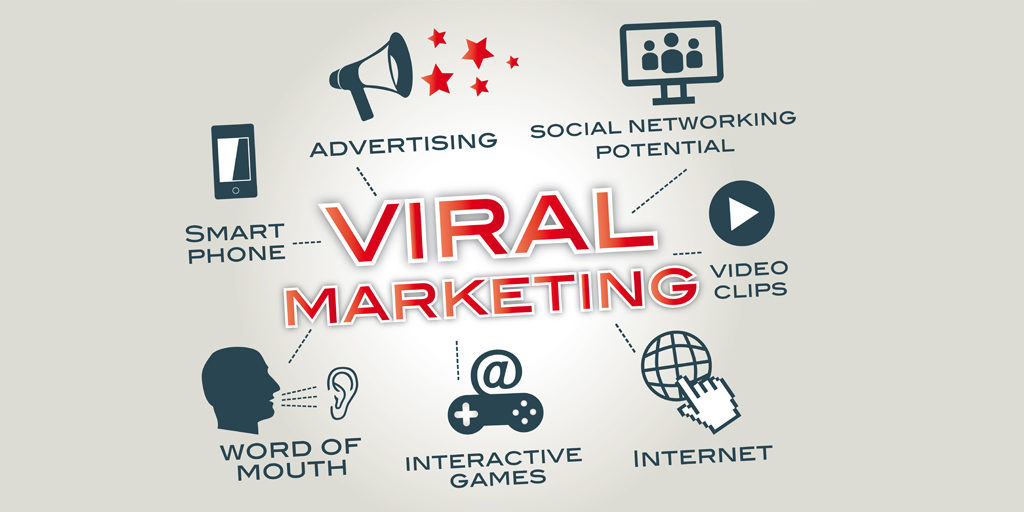 viral marketing for business