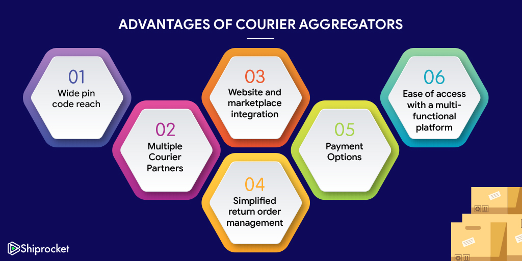 Benefits of courier aggregators