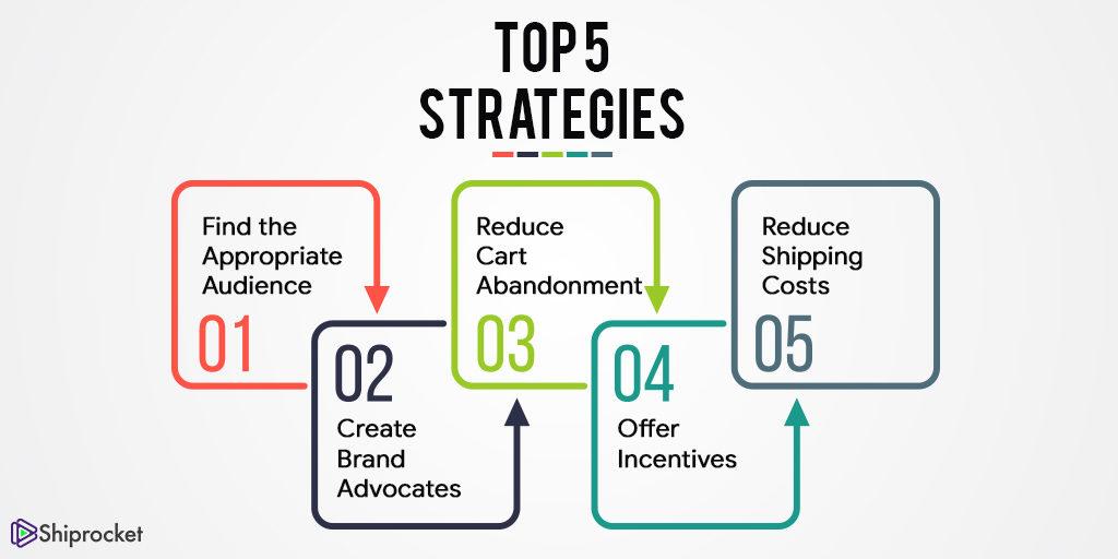 Top 5 strategies