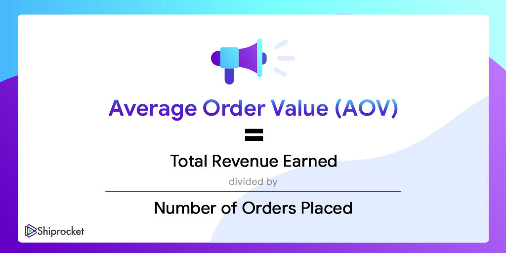 Average order value formula