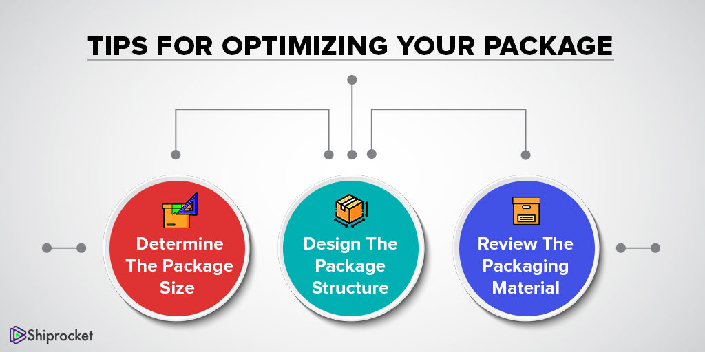 Tips to optimize your packaging