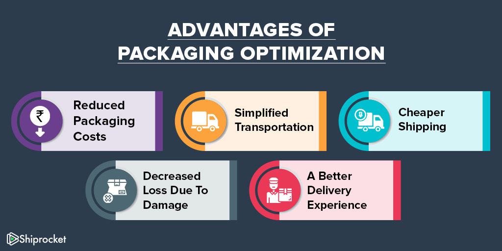 advantages of optimising packages