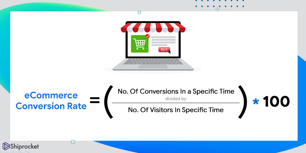 Formula for calculating eCommerce conversion rate