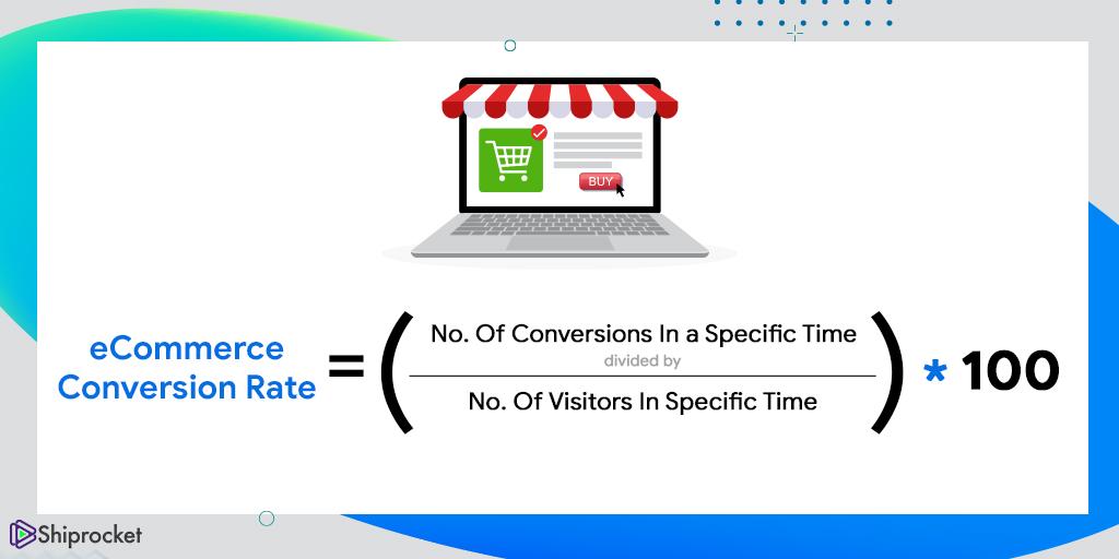 eCommerce-conversin-rate-formula
