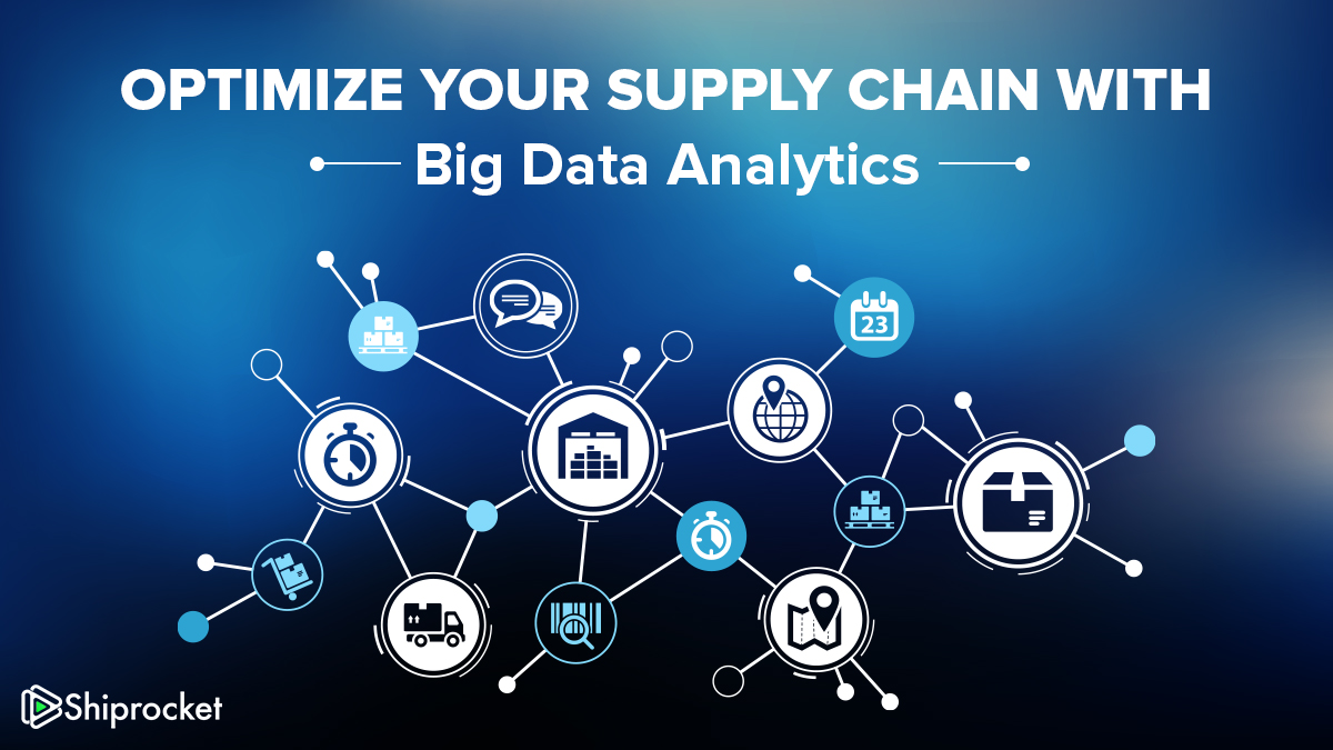 Big Data Analytics for Supply Chain Management