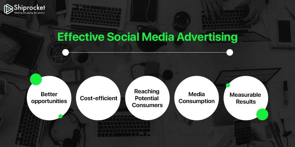 Effective social media advertising