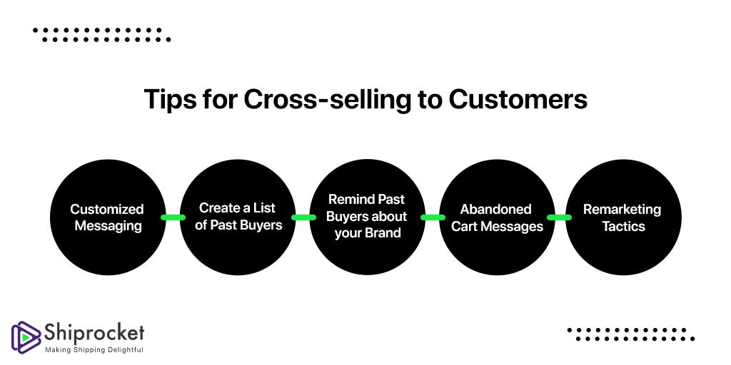 cross-selling