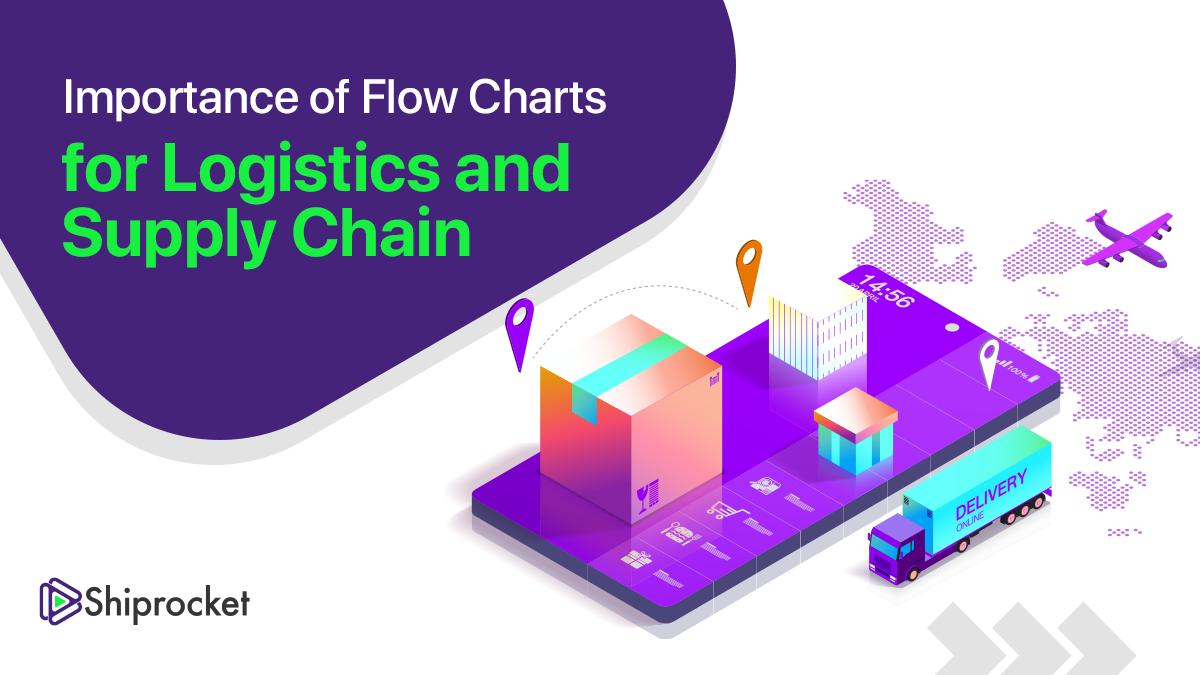 Logistics management flow charts