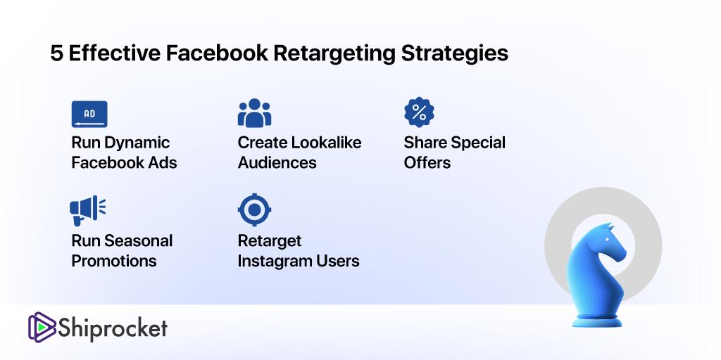 5 effective facebook retargeting strategies