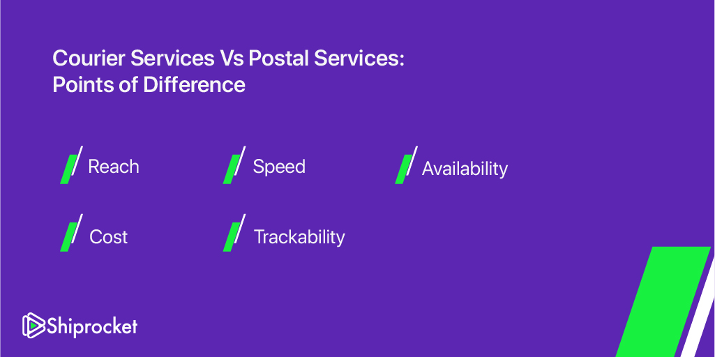Courier services vs postal services- points of difference
